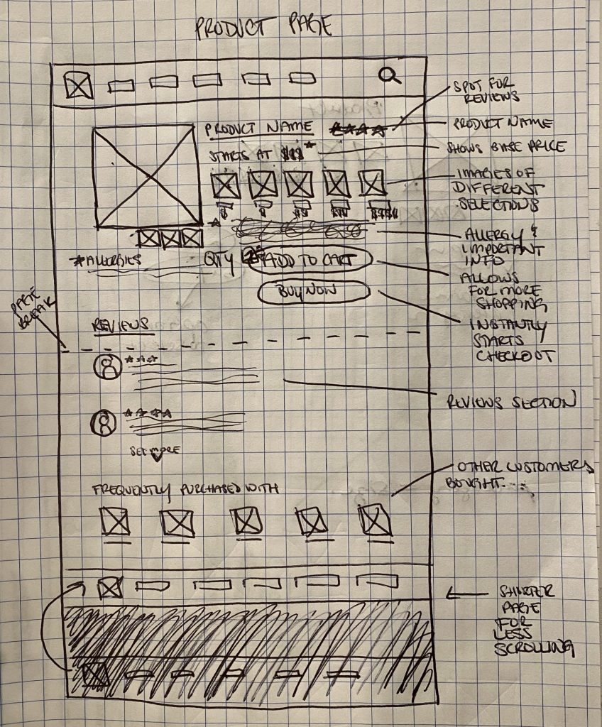 Sketched out product page