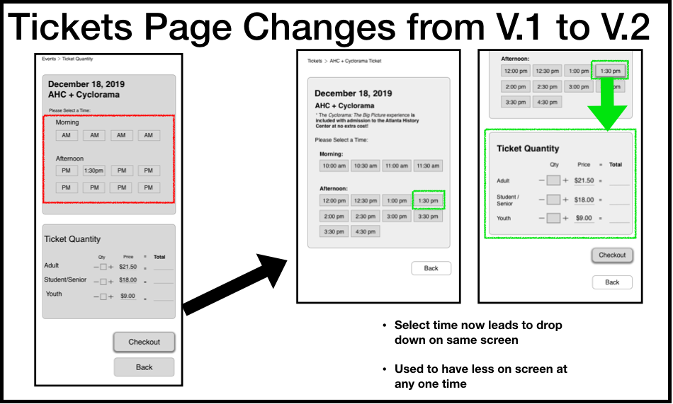Ticketing page changes